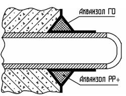 Гидроизоляция выхода труб из бетонной стены