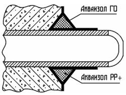 Гидроизоляция вокруг пластиковых труб