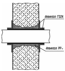 Заделка вокруг стальных или бетонных труб